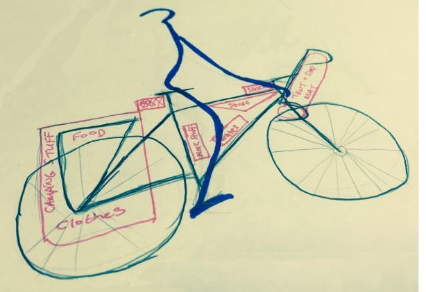 bike stick